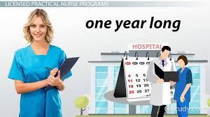 Why Do I Wanna Be A Nurse How Long Is Nursing School