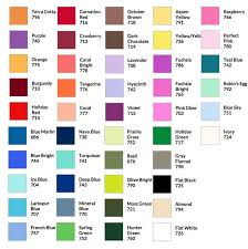 Spray Tip Color Chart Spray Painted Hydrangeas Flowers Spray Paint Colors