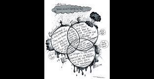 Venn Diagram Of Christianity Islam And Judaism Venn Diagram Of Christianity And Judaism Into Anysearch Co