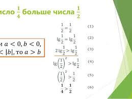 Реферат по математике на тему Математические софизмы  10 1