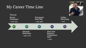 Midlife Career Change The Beginning Or The End Philandtomplus Com