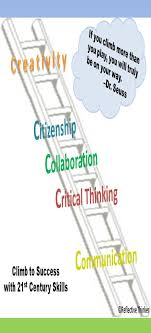 the 4 c s in seesaw graphics creativity and search teach students to climb higher 21st century skills collaboration communication creativity