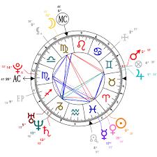 Judge Judy Birth Chart Astrology And Natal Chart Of Xavier Dolan Born On 1989 03 20