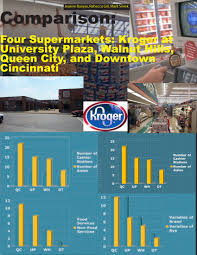 comparison four supermarkets kroger at university plaza walnut hills queen city and downtown cincinnati 1 of 2