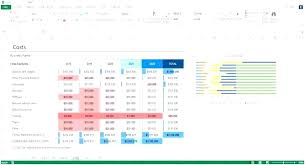 Sales Projection Format In Excel 3 Year Sales Projection Template Miyamu Info