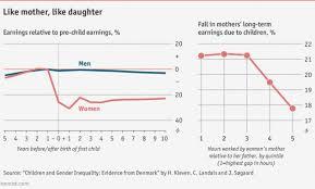 Gap Toddler Size Chart Buurtsite Net