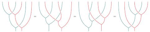 math laws distributive laws sheaves making math concrete with sage