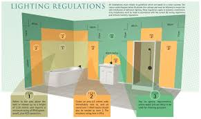 bathroom lighting zones 1 2 3 bathroom lighting rules