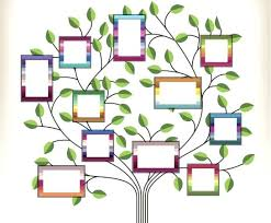 Printable Family Tree Template Free Word Microsoft Templates ...
