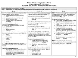 index of curriculum lecturemats step contextual index of curriculum lecturemats step 01 contextual characteristics curriculum sorting examples
