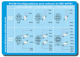 Thermocouple Color Chart Pt100 Rtd Colour Codes Iec 60751
