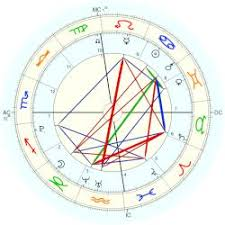 Jaden Smith Birth Chart Smith Jaden Astro Databank