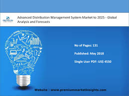 The Global Advanced Distribution Management System Market Is