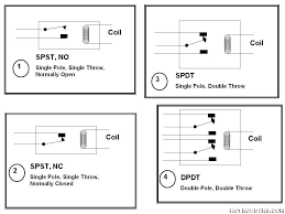 wiring diagram for a spdt relay images electrical relay wiring diagram image wiring diagram engine