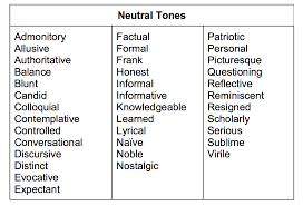 language analysis tones lisa s study guides ‍‍love this you can the pdf version here