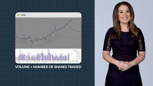 How To Read Stock Charts Price And Volume