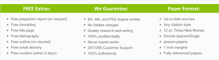looking fot a place to order research essay org take an advantage of our low prices and consult our services as we are ready to serve you and meet your academic objectives in research essay