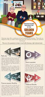 term insurance ing guide infographic