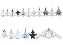 Fighter Aircraft Comparison Chart Scale Comparison Chart Of Jet Fighters Military Aircraft