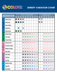 Lens Index Chart Sunglasses Series Advance Lens Trading Malaysia