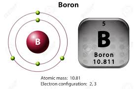 symbol and electron diagram boron illustration stock vector - 45301355