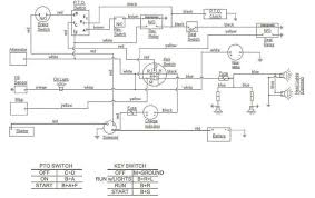 wiring diagram for cub cadet the wiring diagram cub cadet wiring diagram lt1046 digitalweb wiring diagram