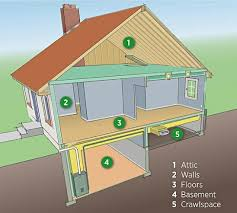 Visit out website for more information on Attic Insulation