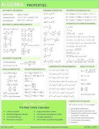 free printable cheat sheets best properties of exponents images on basic algebra worksheet kuta pre worksheets algebr