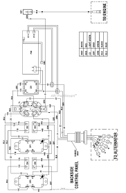 wiring diagram briggs stratton engine archives gidn co best briggs and stratton engine electrical diagram at Briggs Stratton Engine Wiring Diagram