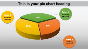 3d Chart Animation 3 Piece 3d Pie Chart Animated Powerpoint Slide Imaginationmachine