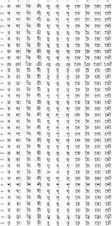 Bengali Alphabet Pronunciation And Language