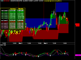Comex Copper Live Chart Dax Live Chart Money 99 Technical Analysis Chart
