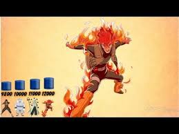 Naruto Sensei Chart Naruto God Level Characters Power Levels