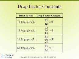 Drops Per Minute Chart Intravenous Solutions Equipment And Calculations Ppt