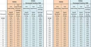 R508b Refrigerant Pt Chart 49 Disclosed R 407a Pt Chart