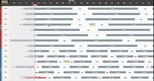 D3 Gantt Chart Examples Image Result For D3 Gantt Chart Gantt Chart Data