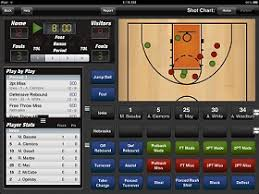 Basketball Score Chart Breakthrough Stats App