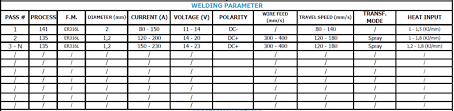 Weldnote Welding Management Software