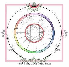 Zodiacsociety Birth Chart Birthchart Tumblr