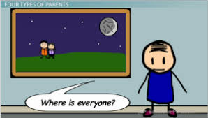 impact of parenting styles on different styles of learners video  neglectful parenting style