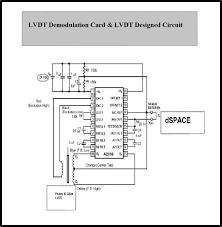 p detailed design schematic