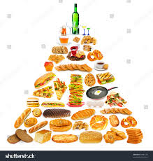 junk food pyramid. Brilliant Food Food Pyramid With Lots Of Items And Junk Pyramid