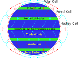 Global Wind Patterns Best Global Wind Patterns