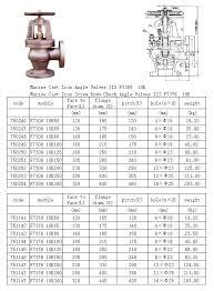 Gate Valve Weight Chart In Kg Jis F7308 10k50 300 Jis Cast Iron Angle Valve 10k Buy In