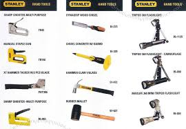 hand tool names. lastest woodworking tools names hand tool