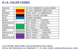Electrical Wire Color Code Chart Pdf Nema Color Code 240 Volt Wire Colours Type K Thermocouple