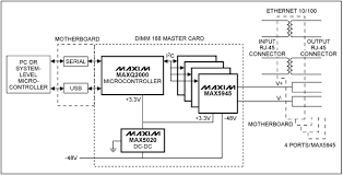 reference design for power over ethernet (poe) midspan or endpoint power over ethernet cable diagram block diagram of the reference design that features the max5945 poe network controllers