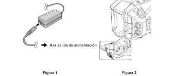 Using The Ac Adaptor Operating Instructions Au Eva1 Panasonic