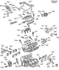 similiar lumina chevy engine diagram keywords 1995 chevy lumina brake light wiring diagram 1995 chevy lumina engine