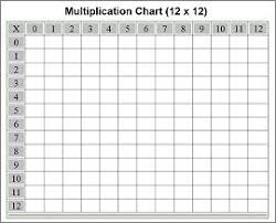 Blank Multiplication Chart Up To 12 Free Printable Multiplication Chart Multiplication Chart